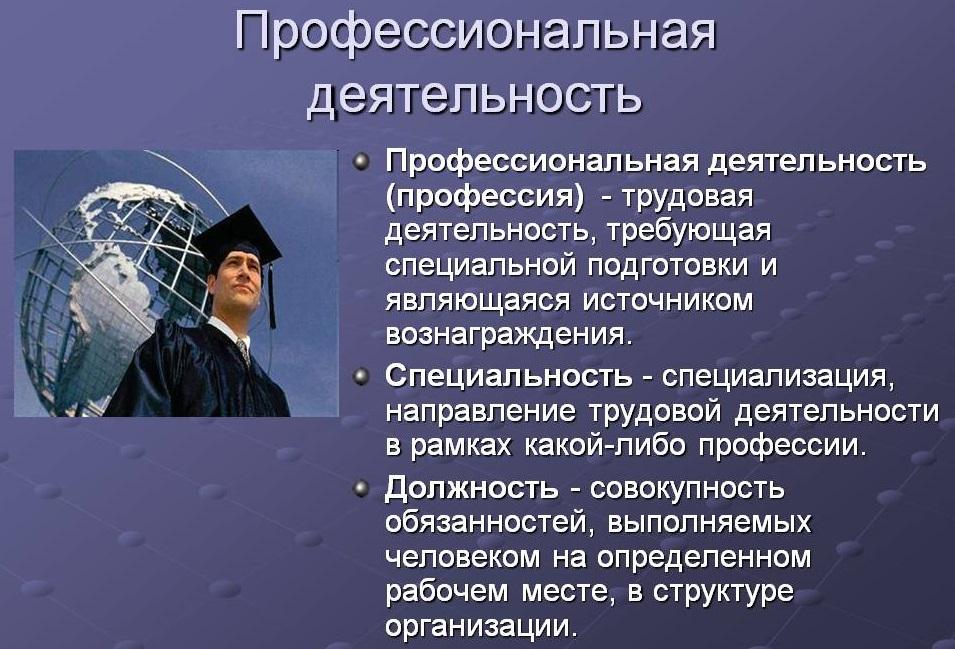 Профессиональное образование на рынке труда
