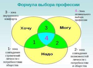 профессии 2